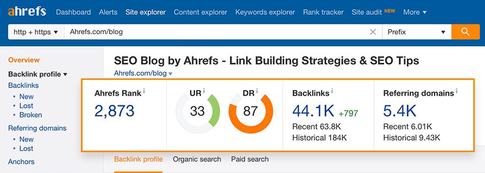 Domain rating e URL rating